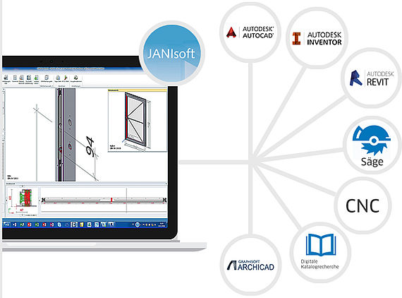 JANIsoft Interfaces